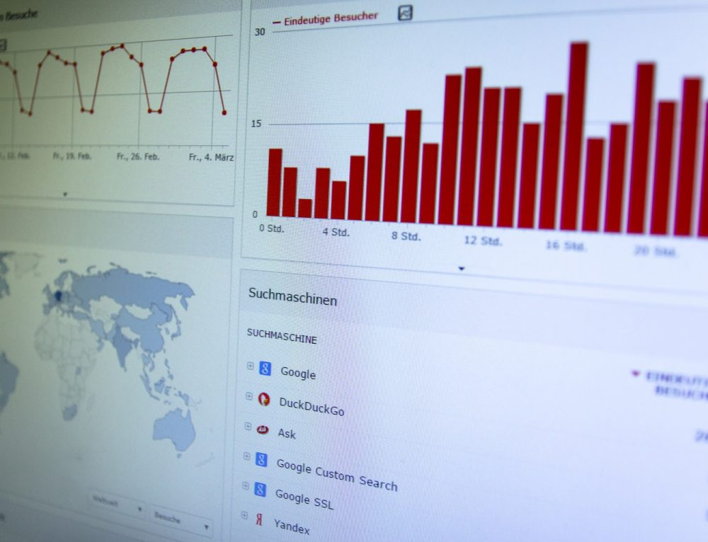 Measure Online Success with Full-Proof Web Analytics Solutions