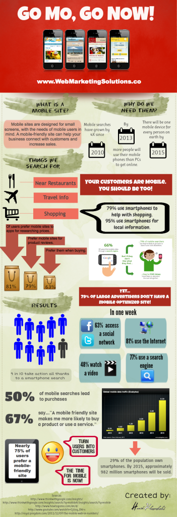 web marketing solutions infographics mobile friendly website
